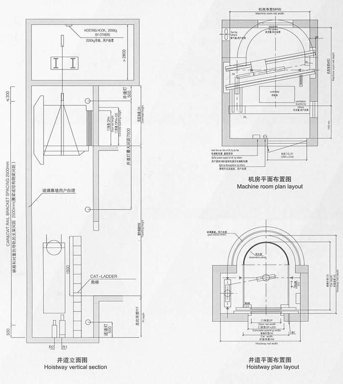 天汇迅达电梯 产品介绍 嘉联电梯 观光电梯 >> 浏览文章